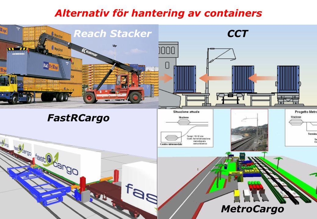 Alternativ för hantering av containers