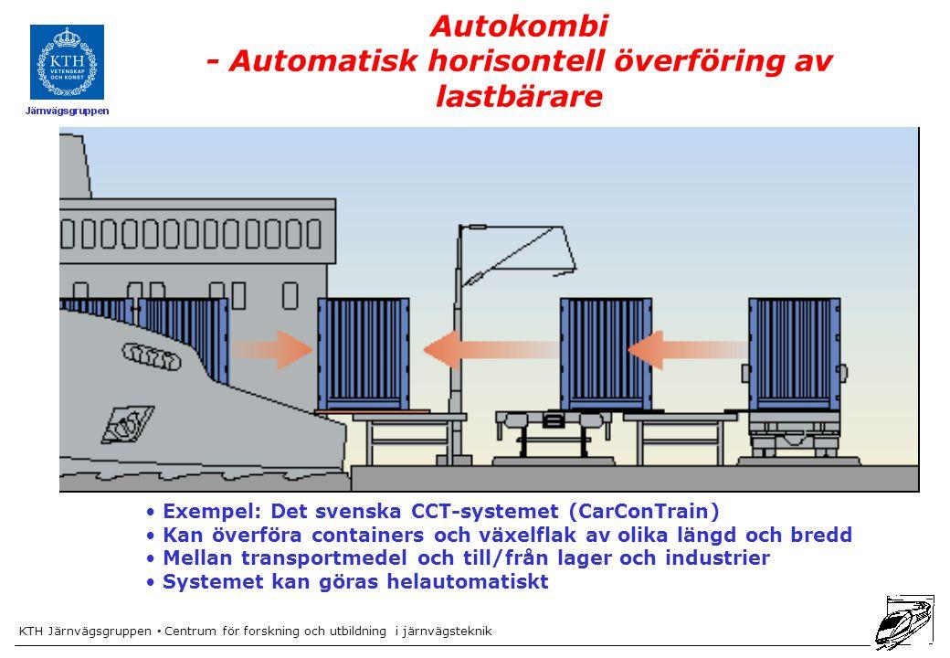 Autokombi - Automatisk horisontell överföring av lastbärare