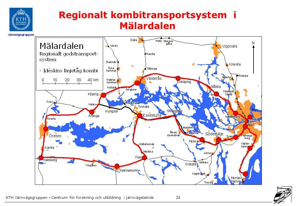 Regionalt kombitransportsystem i Mälardalen