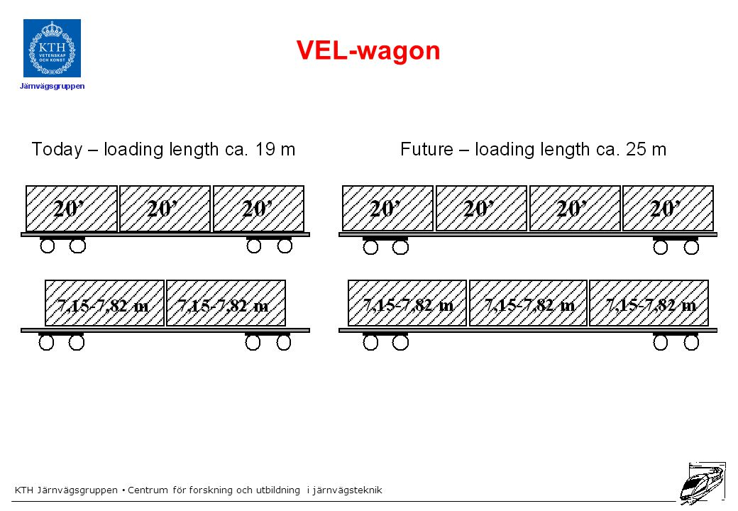 VEL-wagon