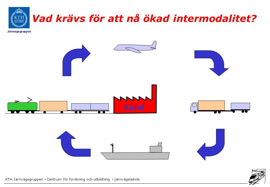 Vad krävs för att nå ökad intermodalitet