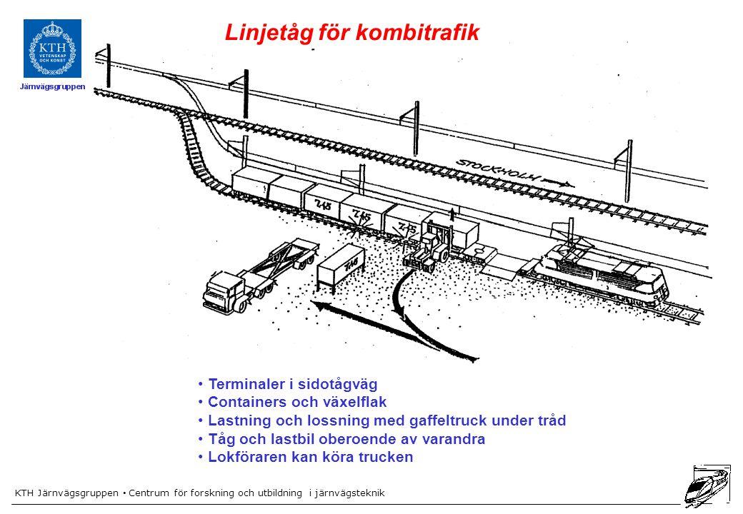Linjetåg för kombitrafik
