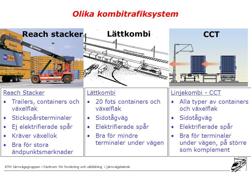 Olika kombitrafiksystem