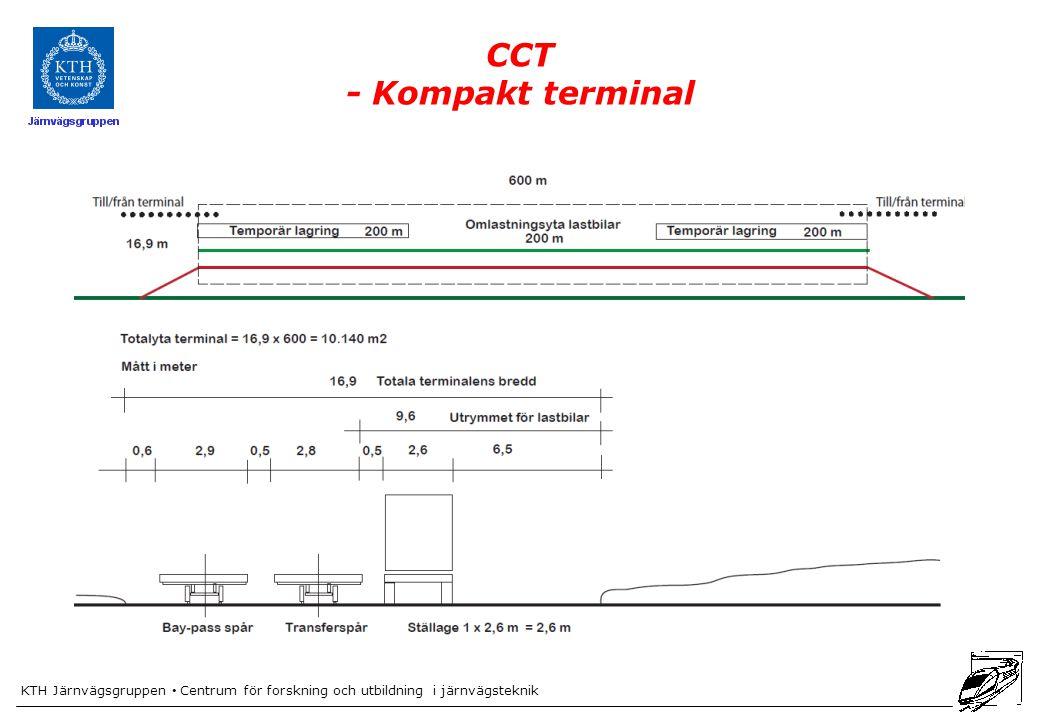 CCT - Kompakt terminal