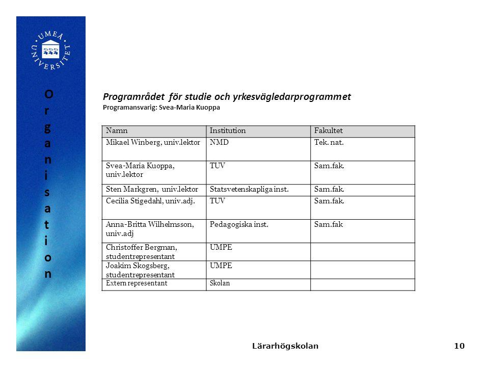 Organisation Programrådet för studie och yrkesvägledarprogrammet
