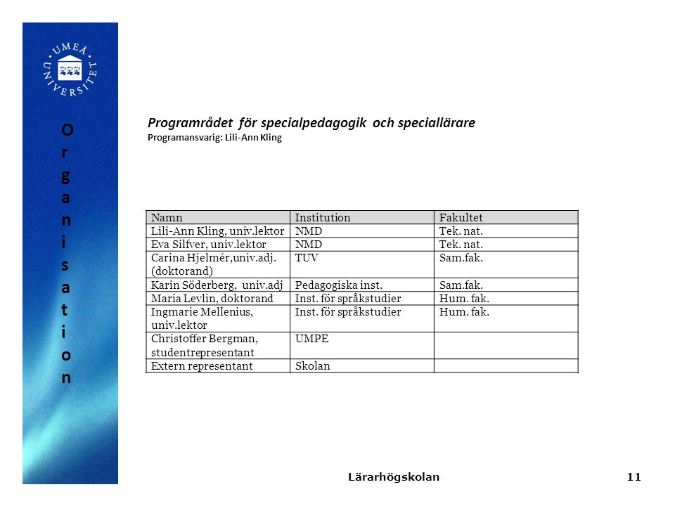 Organisation Programrådet för specialpedagogik och speciallärare Namn