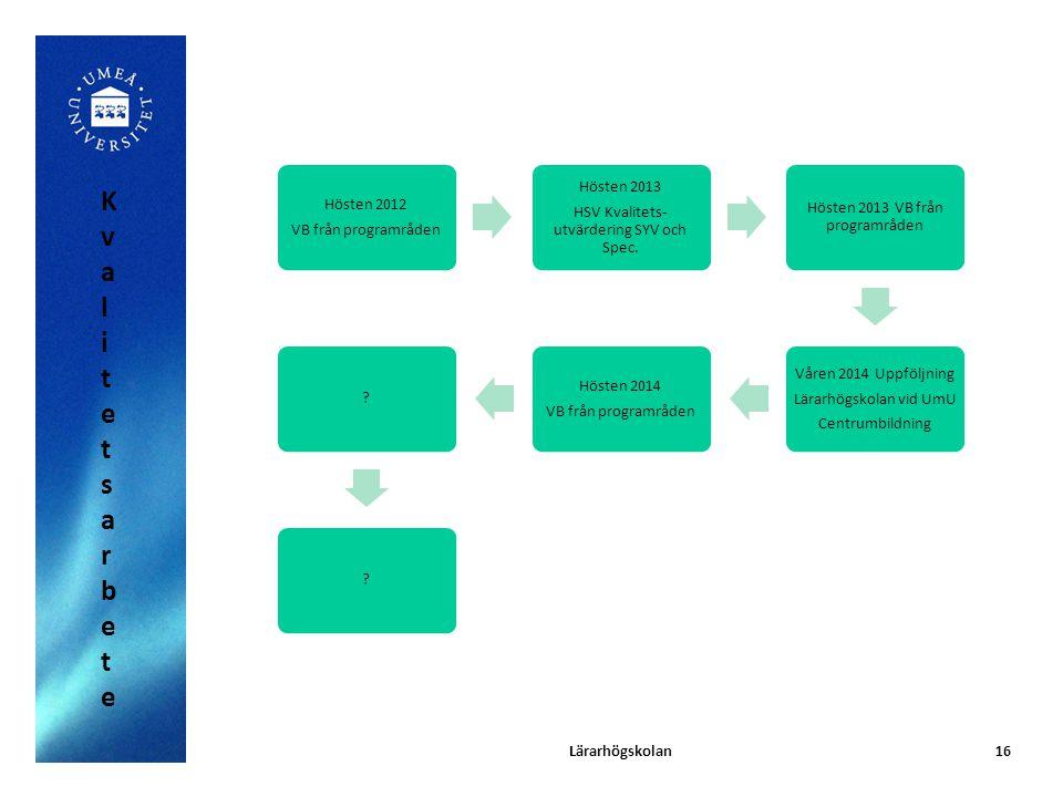 Kvalitetsarbete Hösten 2012 VB från programråden Hösten 2013