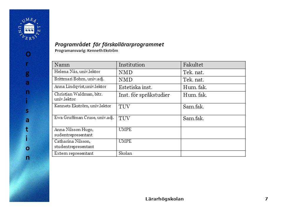 Organisation Programrådet för förskollärarprogrammet Namn Institution