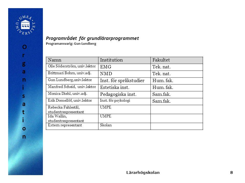 Organisation Programrådet för grundlärarprogrammet Namn Institution