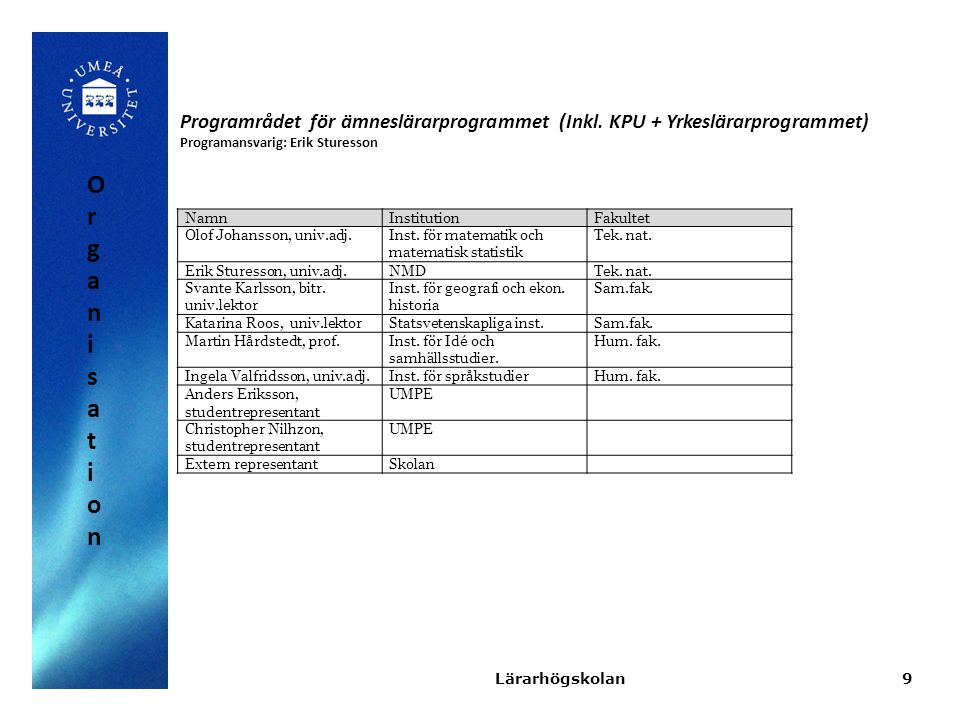 Programrådet för ämneslärarprogrammet (Inkl
