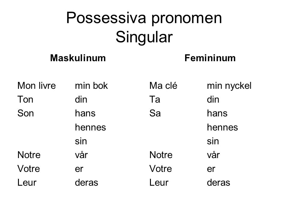 Possessiva pronomen Singular