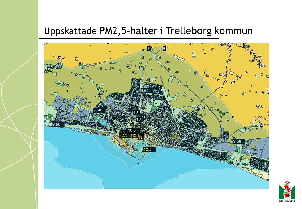 Uppskattade PM2,5-halter i Trelleborg kommun