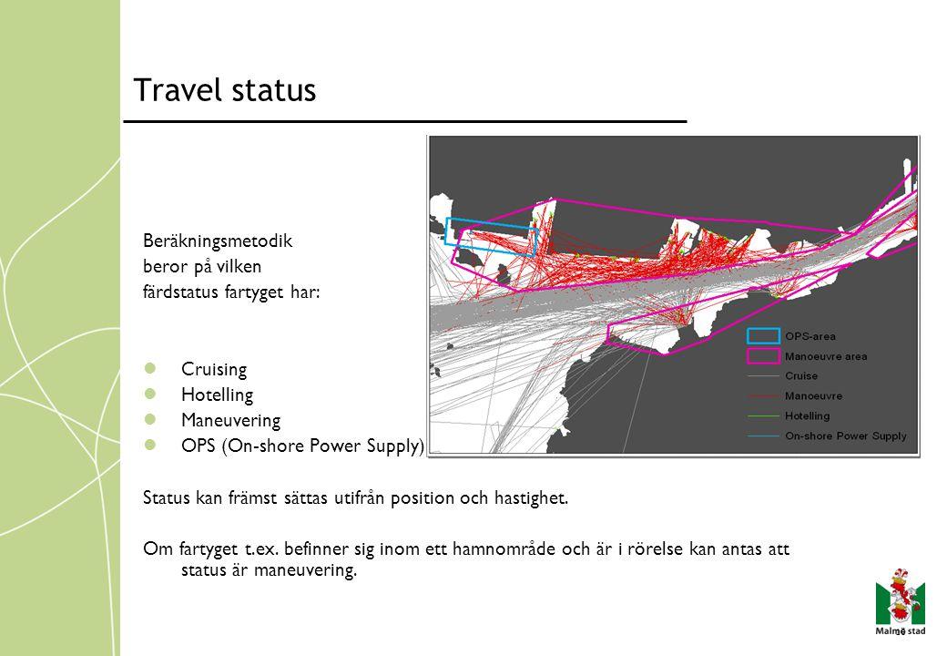 Travel status Beräkningsmetodik beror på vilken