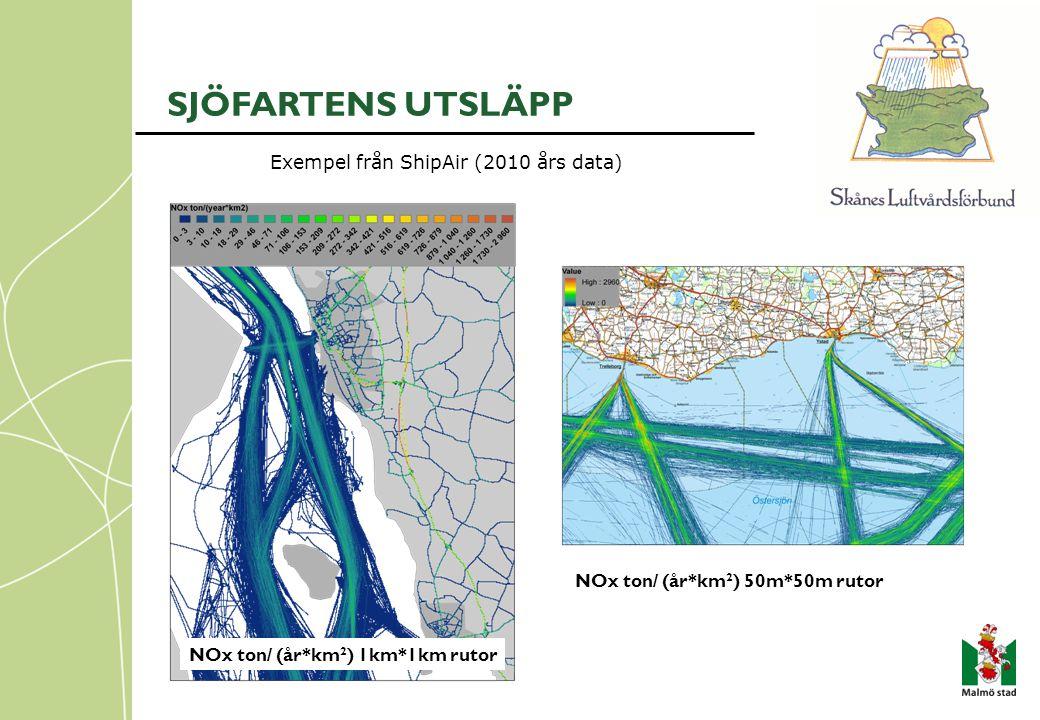 Exempel från ShipAir (2010 års data)