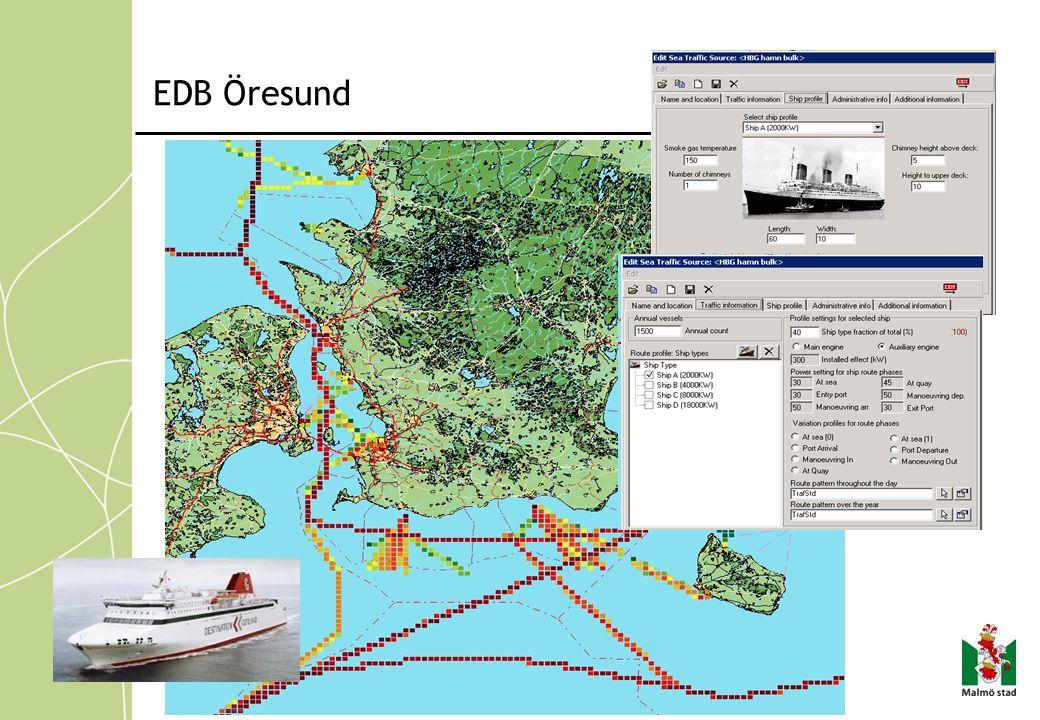 EDB Öresund