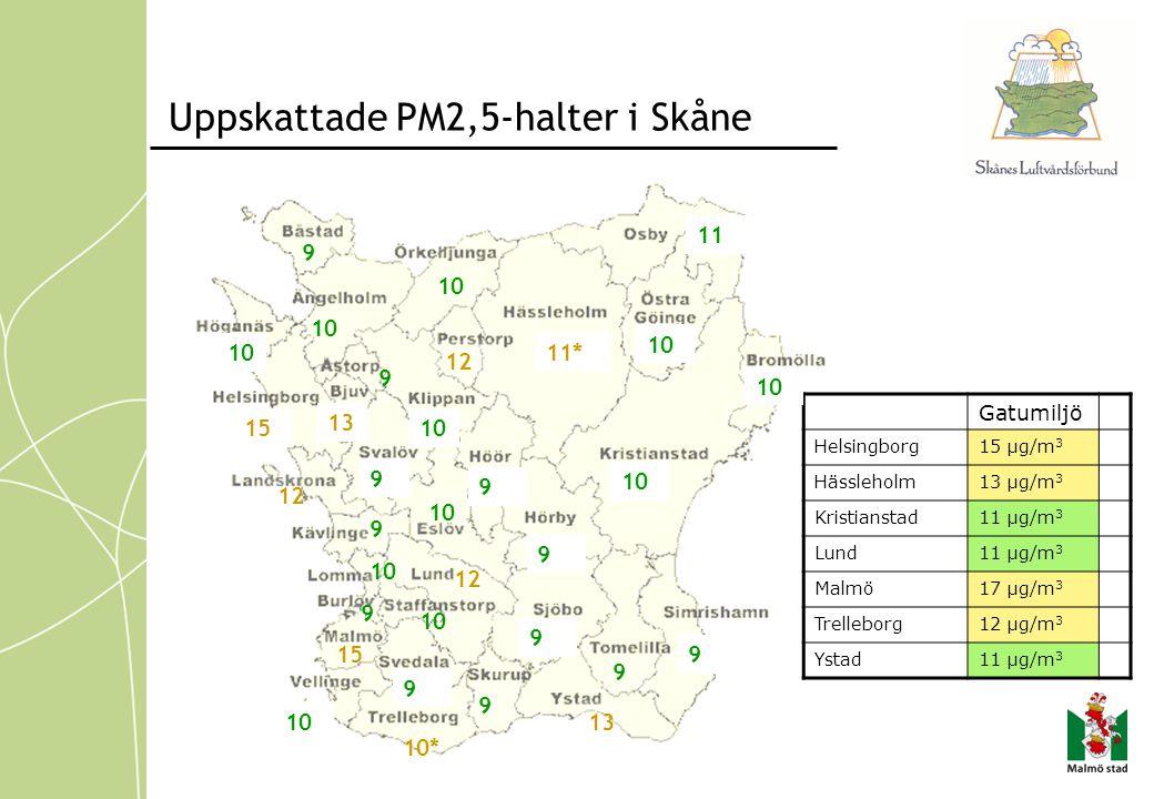 Uppskattade PM2,5-halter i Skåne