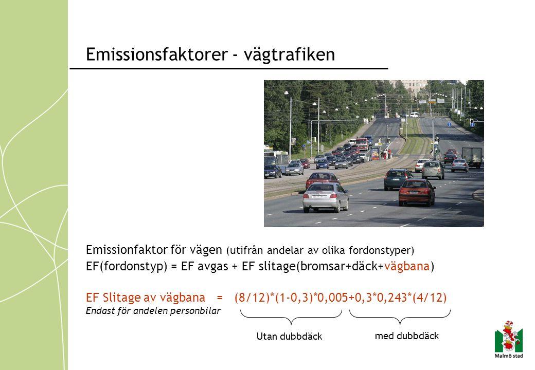 Emissionsfaktorer - vägtrafiken