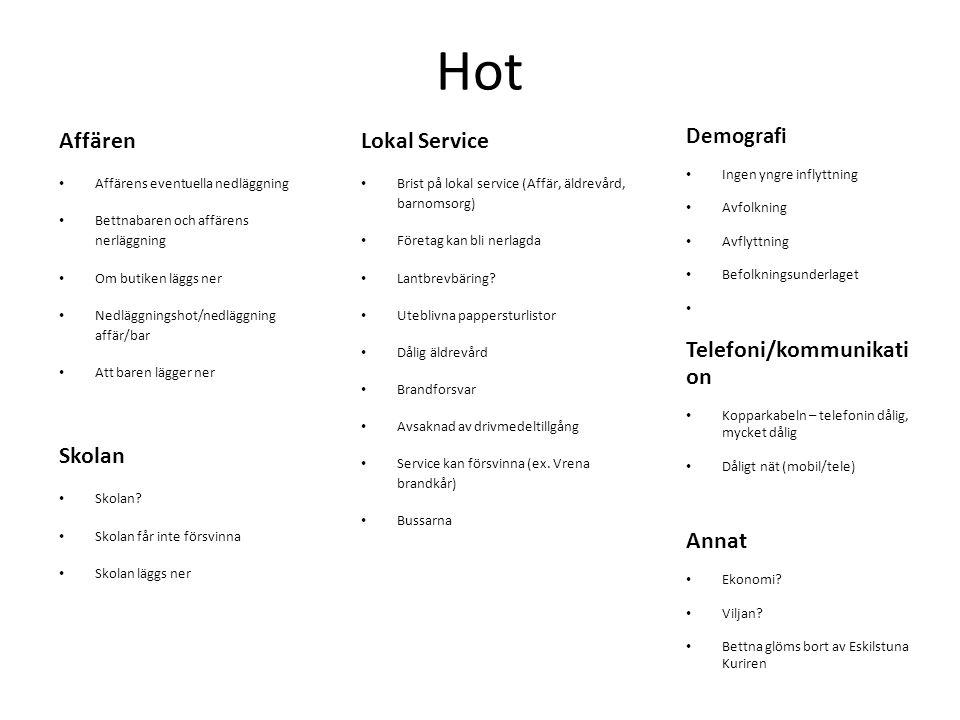 Hot Affären Skolan Lokal Service Telefoni/kommunikati on Annat
