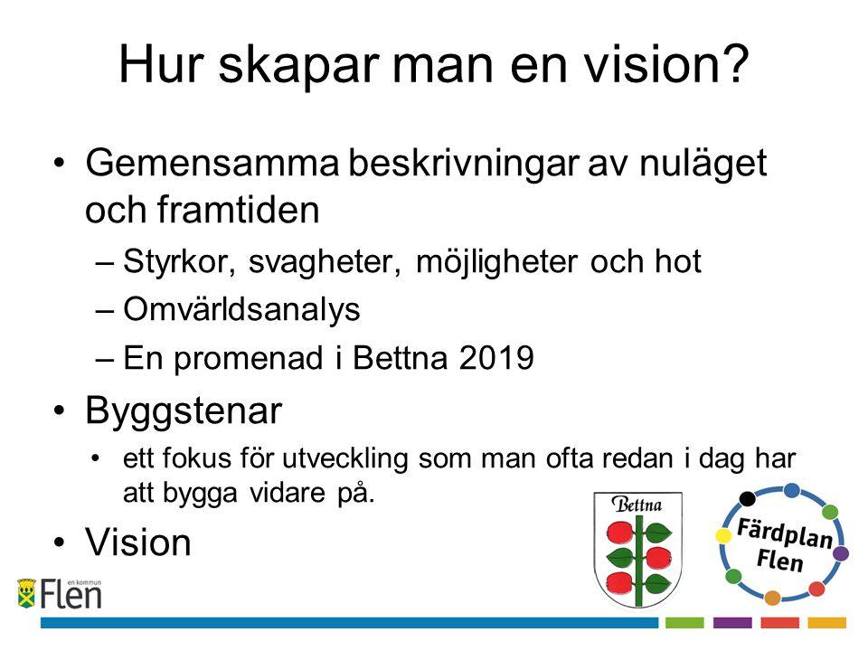 Hur skapar man en vision
