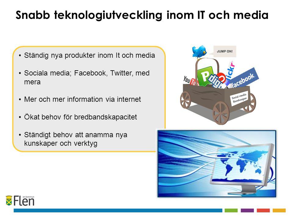 Snabb teknologiutveckling inom IT och media