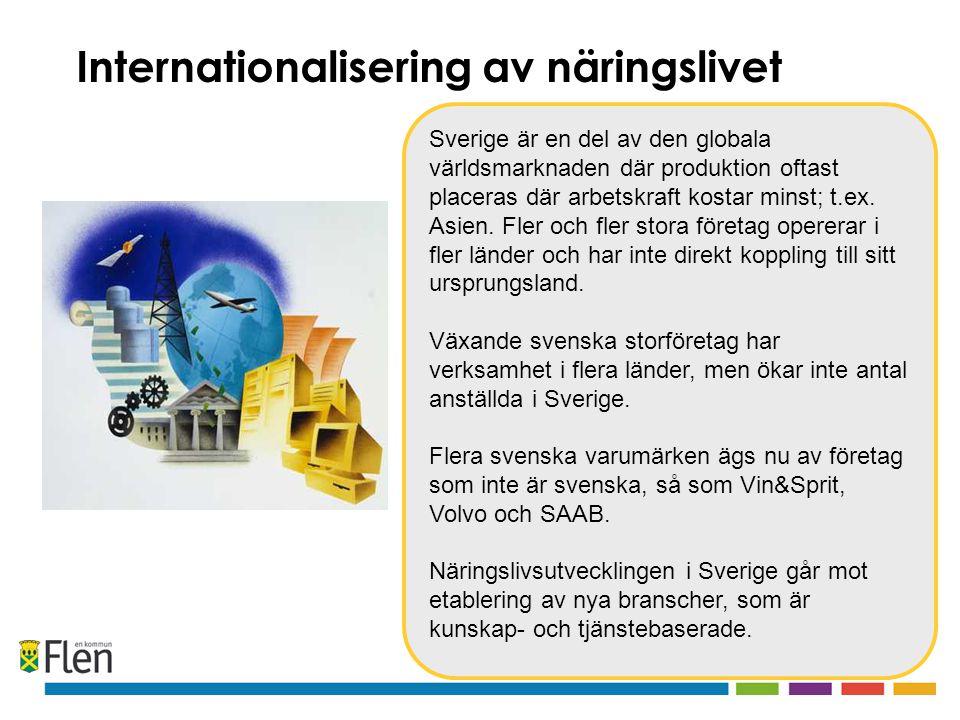 Internationalisering av näringslivet