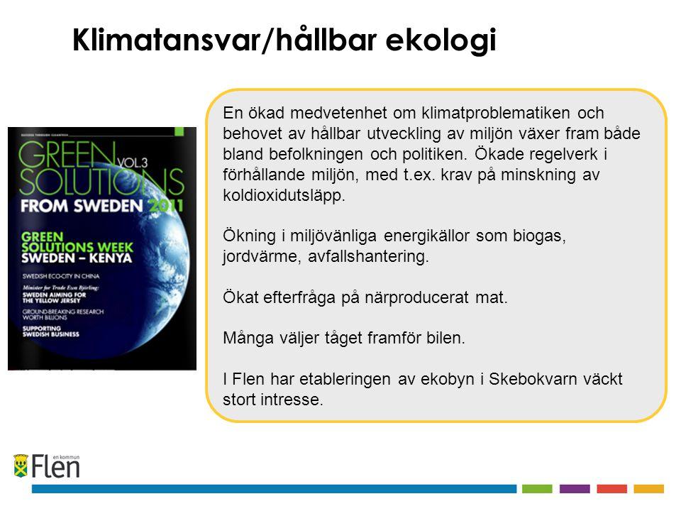 Klimatansvar/hållbar ekologi