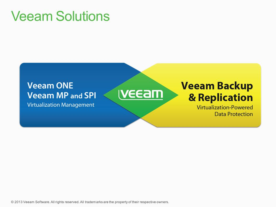 Veeam Solutions
