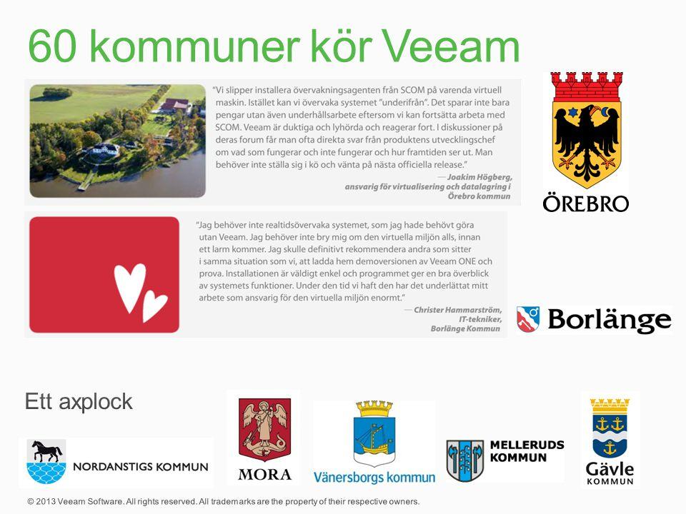 60 kommuner kör Veeam Ett axplock