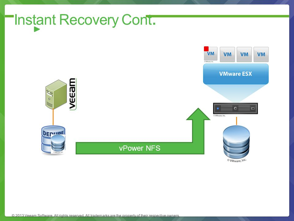 Instant Recovery Cont. vPower NFS