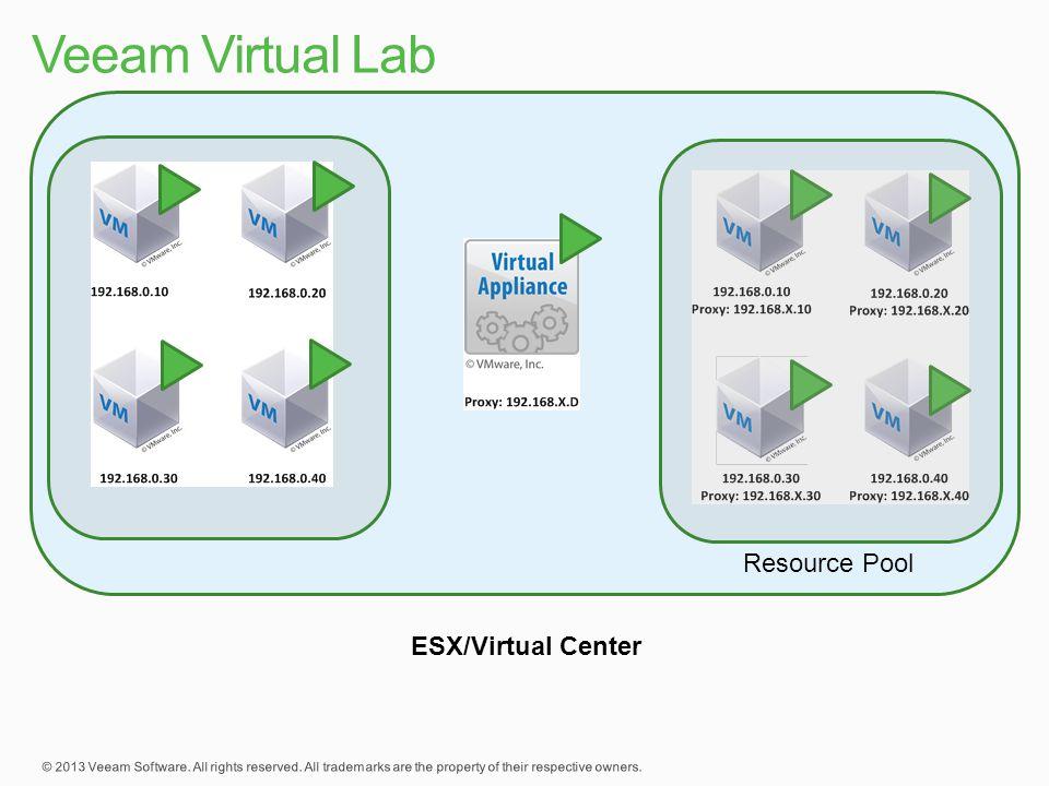 Veeam Virtual Lab Resource Pool ESX/Virtual Center
