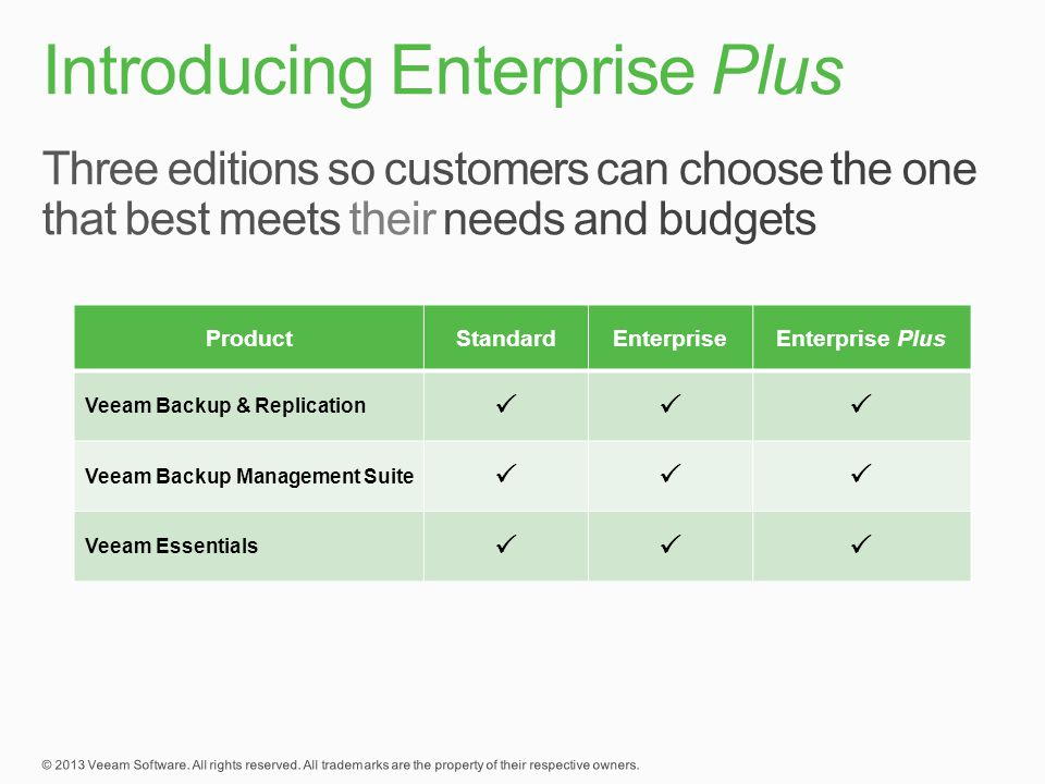 Introducing Enterprise Plus