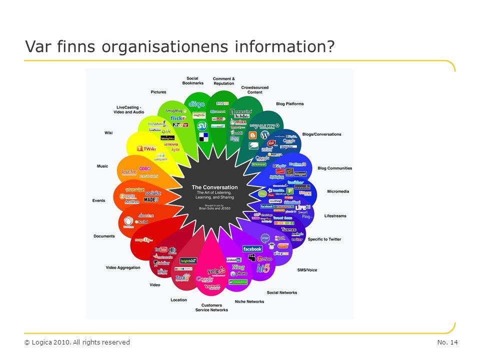 Var finns organisationens information