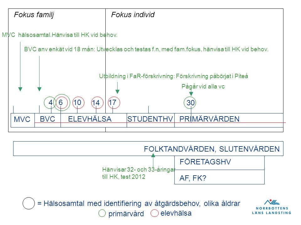 FOLKTANDVÅRDEN, SLUTENVÅRDEN