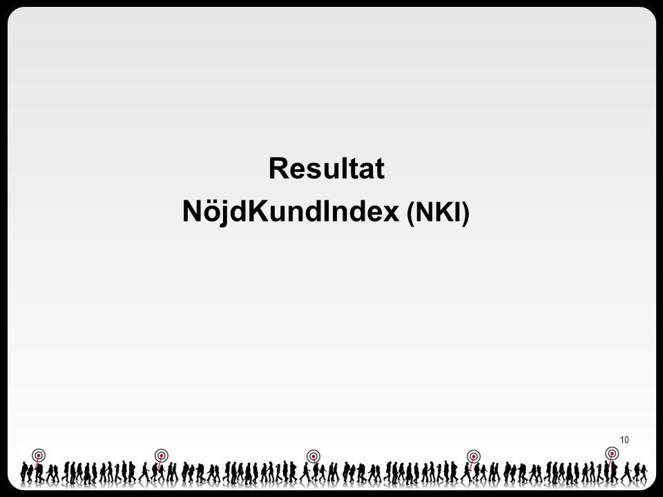 Resultat NöjdKundIndex (NKI)
