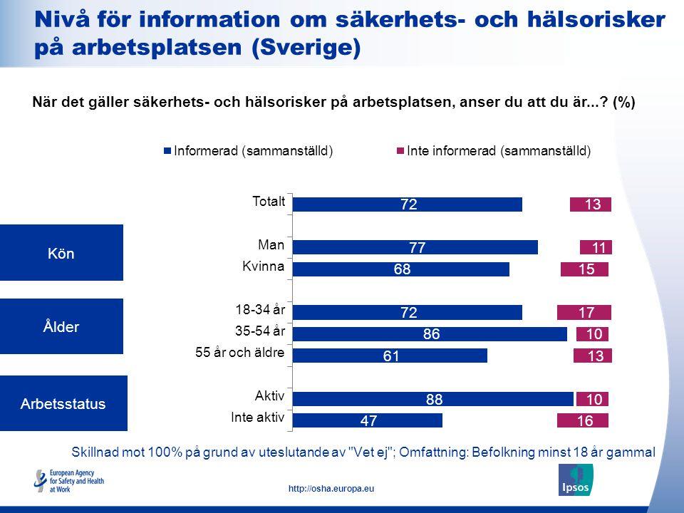 Nivå för information om säkerhets- och hälsorisker på arbetsplatsen (Sverige)