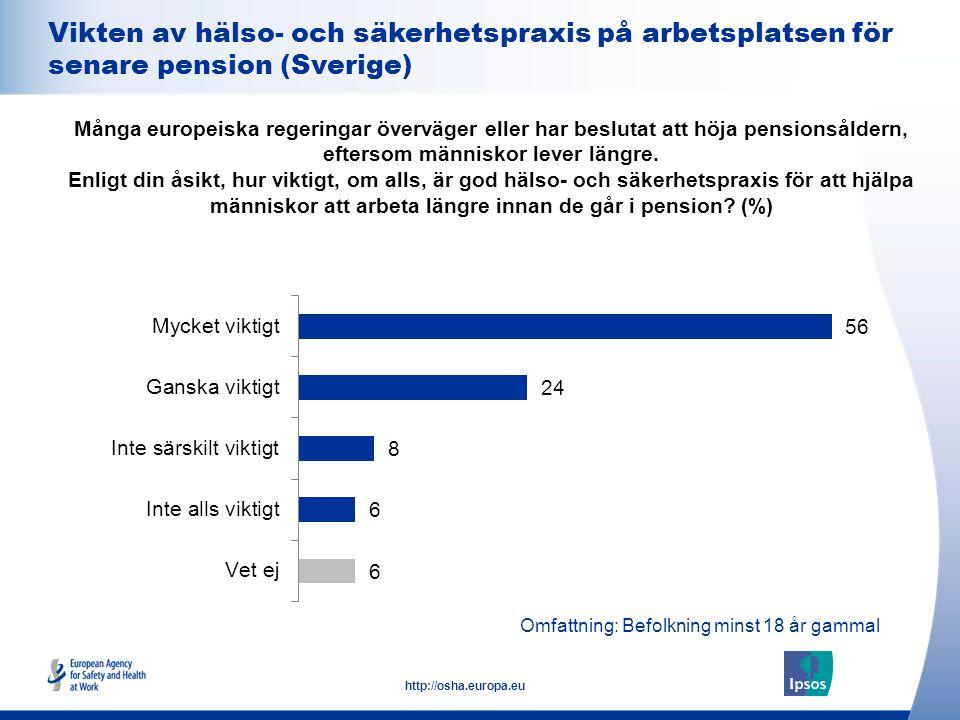 Vikten av hälso- och säkerhetspraxis på arbetsplatsen för senare pension (Sverige)