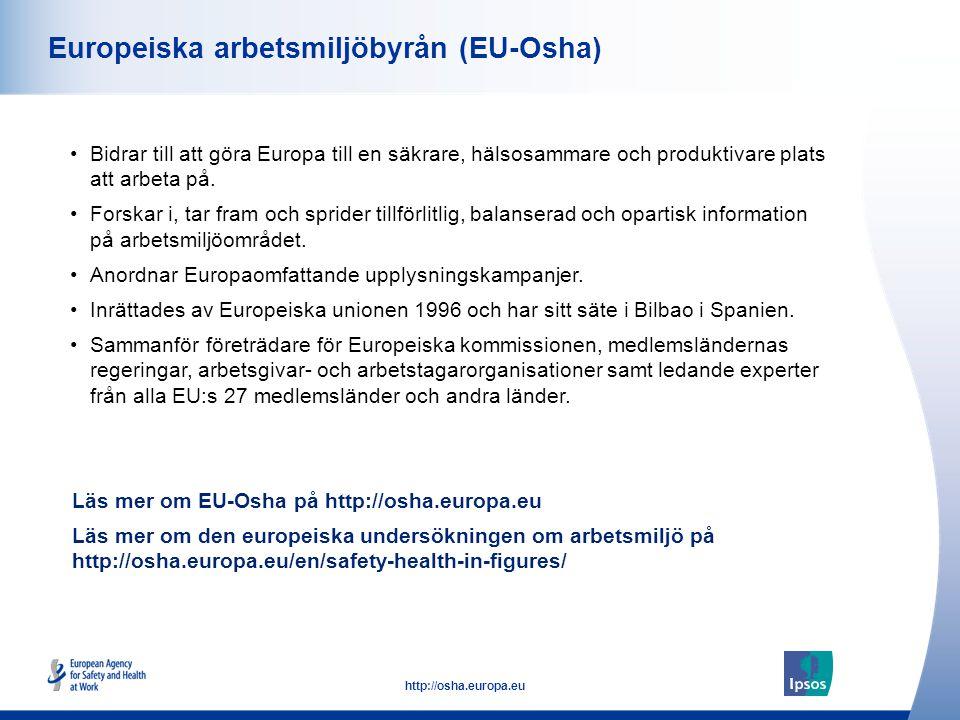Europeiska arbetsmiljöbyrån (EU-Osha)