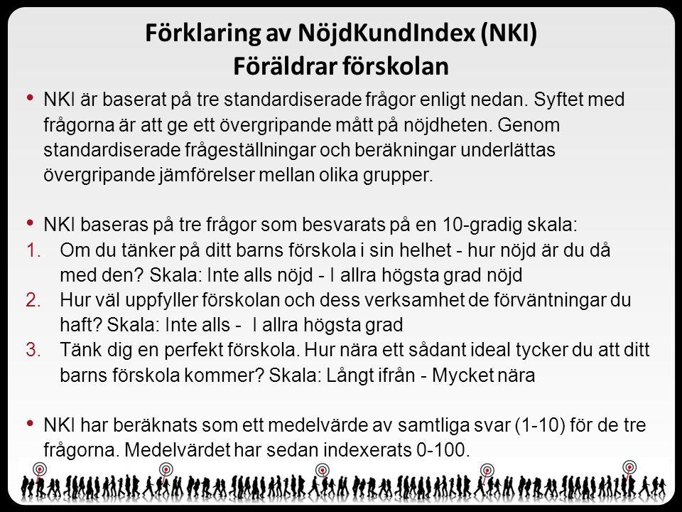 Förklaring av NöjdKundIndex (NKI) Föräldrar förskolan