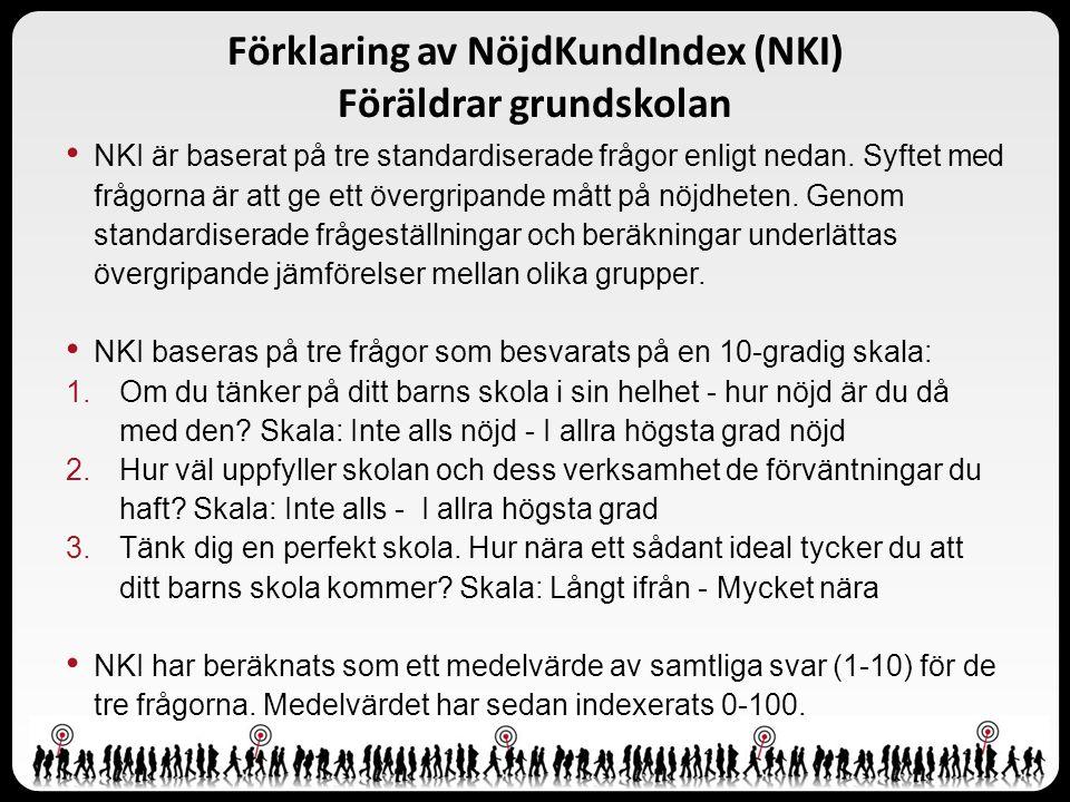 Förklaring av NöjdKundIndex (NKI) Föräldrar grundskolan