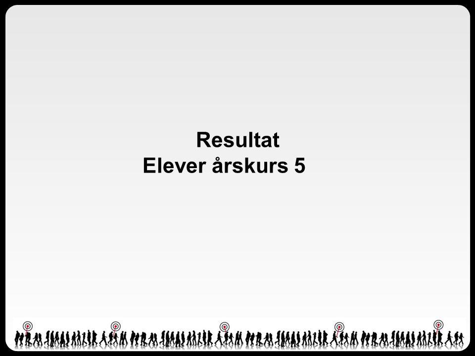 Resultat Elever årskurs 5