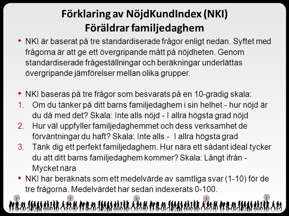 Förklaring av NöjdKundIndex (NKI) Föräldrar familjedaghem