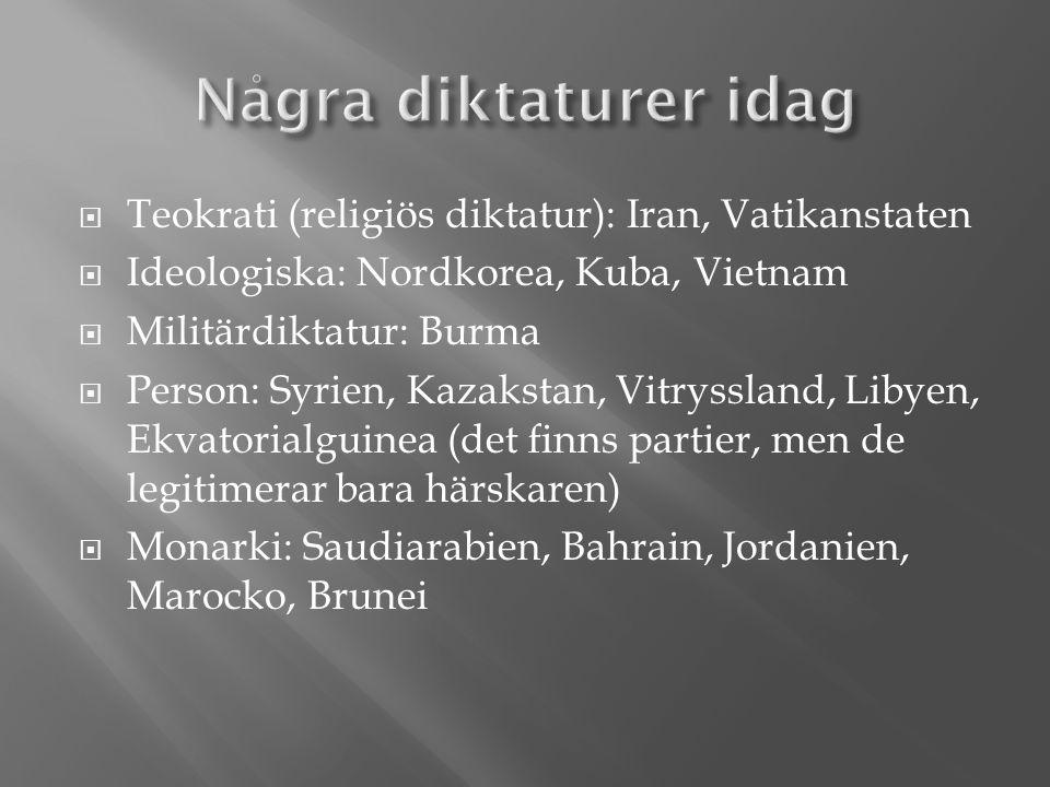 Några diktaturer idag Teokrati (religiös diktatur): Iran, Vatikanstaten. Ideologiska: Nordkorea, Kuba, Vietnam.