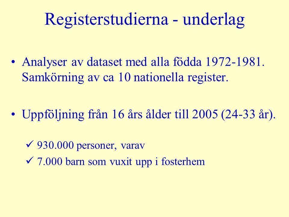 Registerstudierna - underlag