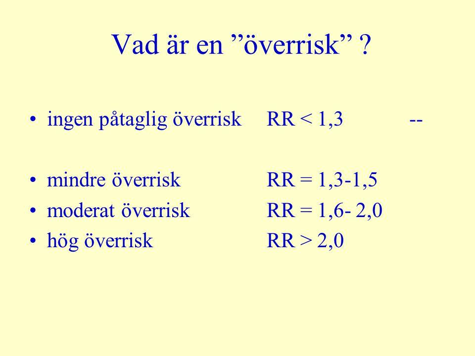 Vad är en överrisk ingen påtaglig överrisk RR < 1,3 --