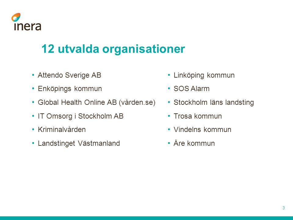 12 utvalda organisationer