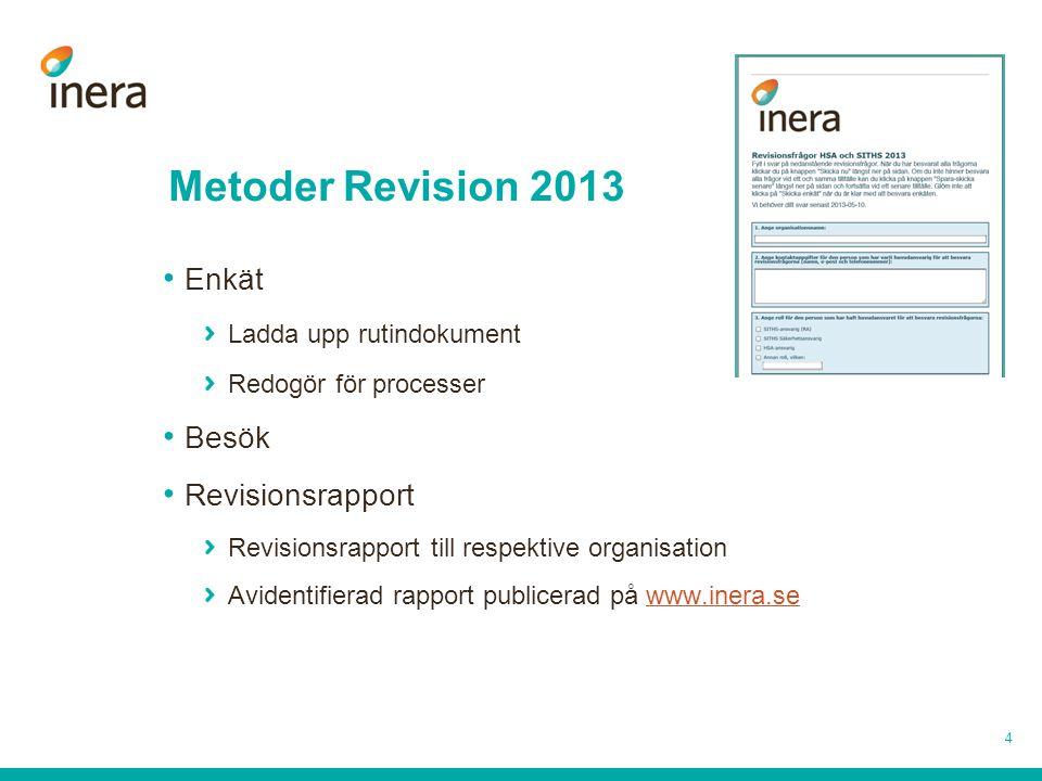 Metoder Revision 2013 Enkät Besök Revisionsrapport