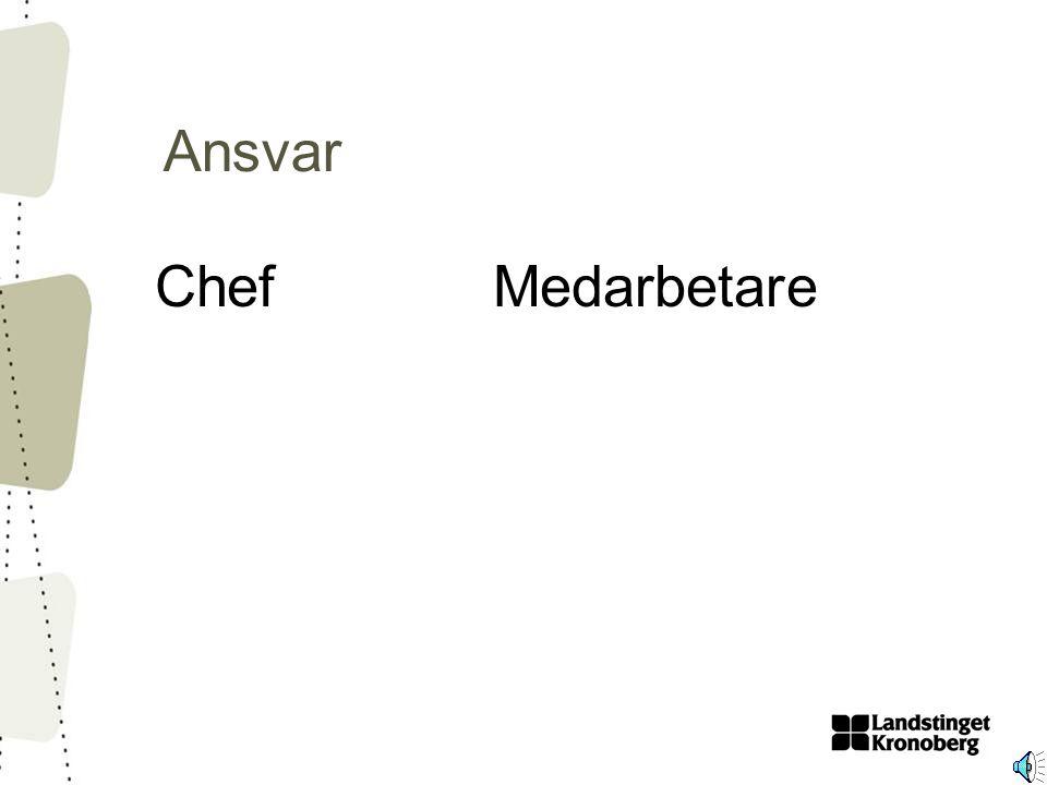 Ansvar Chef Medarbetare