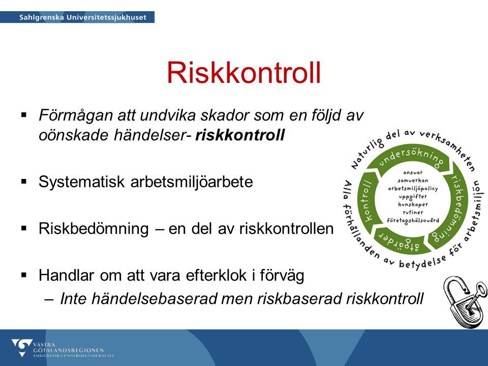 Riskkontroll Förmågan att undvika skador som en följd av oönskade händelser- riskkontroll. Systematisk arbetsmiljöarbete.