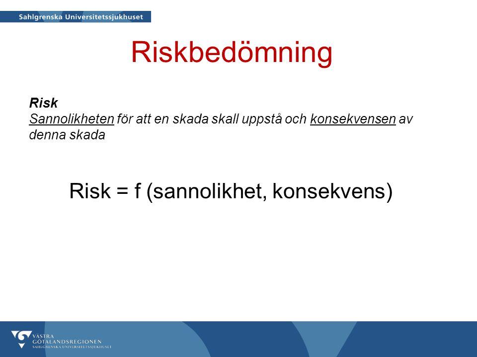 Risk = f (sannolikhet, konsekvens)