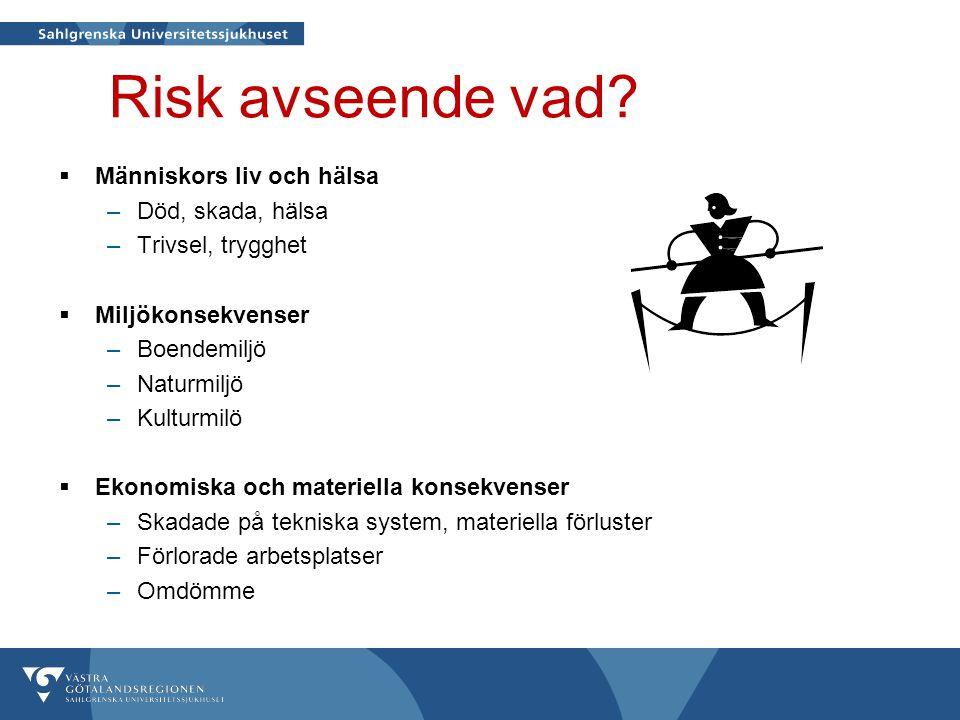 Risk avseende vad Människors liv och hälsa Död, skada, hälsa